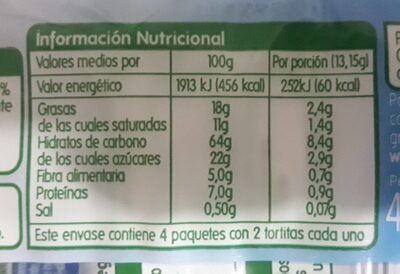 Tortitas de arroz integral (chocolate negro) - Informations nutritionnelles