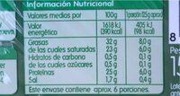 Cheddar - Nutrition facts - es