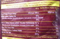 Salteado de Quinoa - Informació nutricional