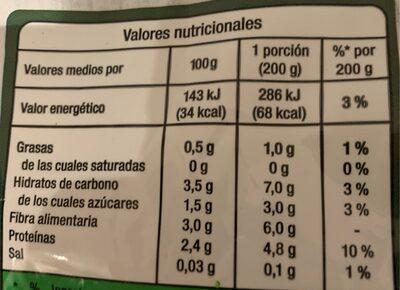 Brocoli ultracongelado - Información nutricional