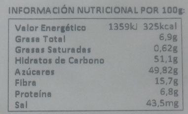 Pan de higo con almendras - Informació nutricional