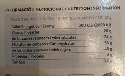 Turron de coco - Informations nutritionnelles