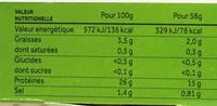 L'Original Filet de Poulet à l'huile - Nutrition facts
