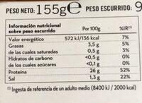 Pechuga de pollo en aceite de girasol - Nutrition facts
