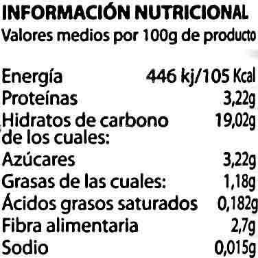 Maíz dulce fresco en mazorca - Información nutricional