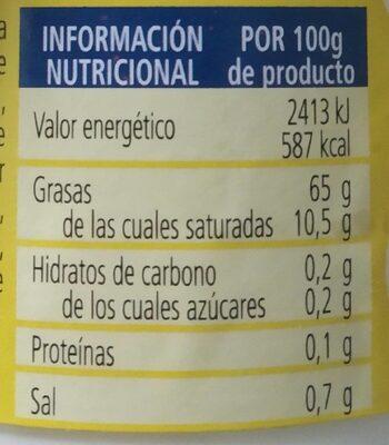 Mayonesa - Nutrition facts - en