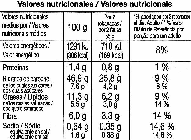 Pan de molde sin gluten - Informations nutritionnelles - es