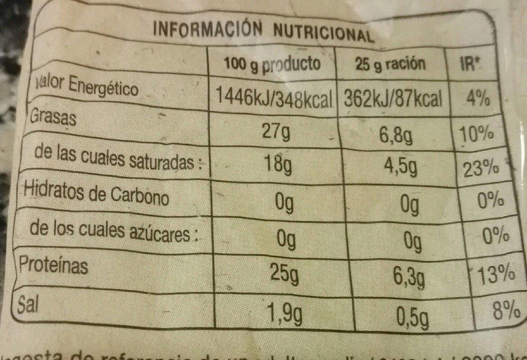 Dados de queso especial ensalada - Nutrition facts