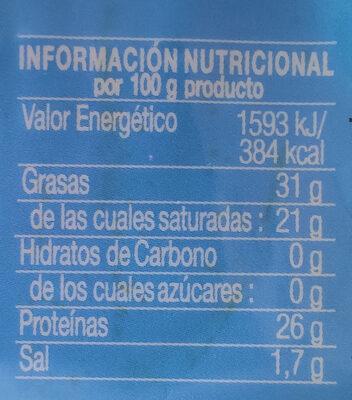 Gouda con pesto rojo - Información nutricional - es