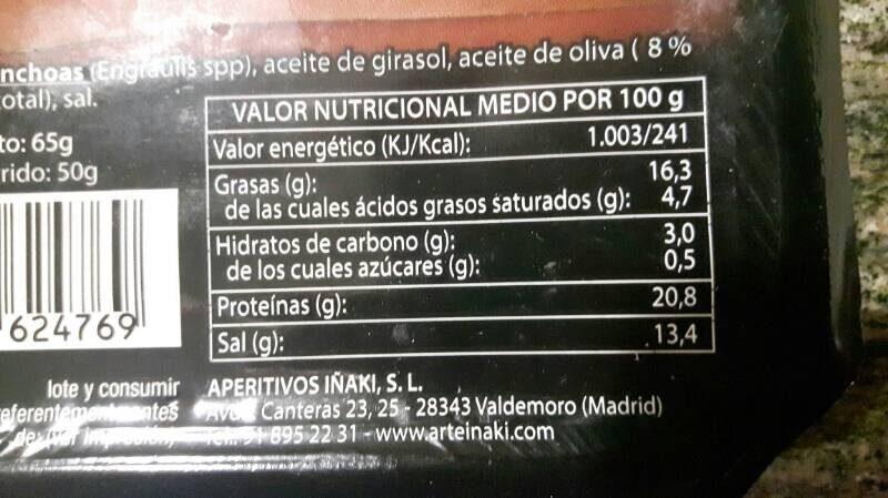 filetes de anchoas - Nutrition facts
