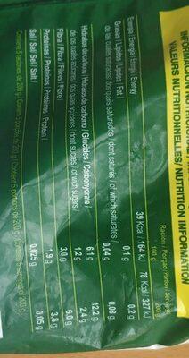 Judia verde plana - Nutrition facts