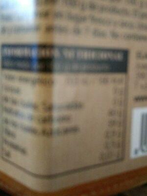 Mermelada - Informations nutritionnelles