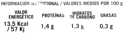 Ensalada Gourmet - Nutrition facts
