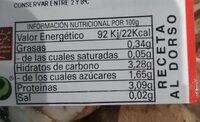 Champiñón Porrobello - Informations nutritionnelles - es