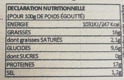 Calmars farcis à l'encre - Informations nutritionnelles