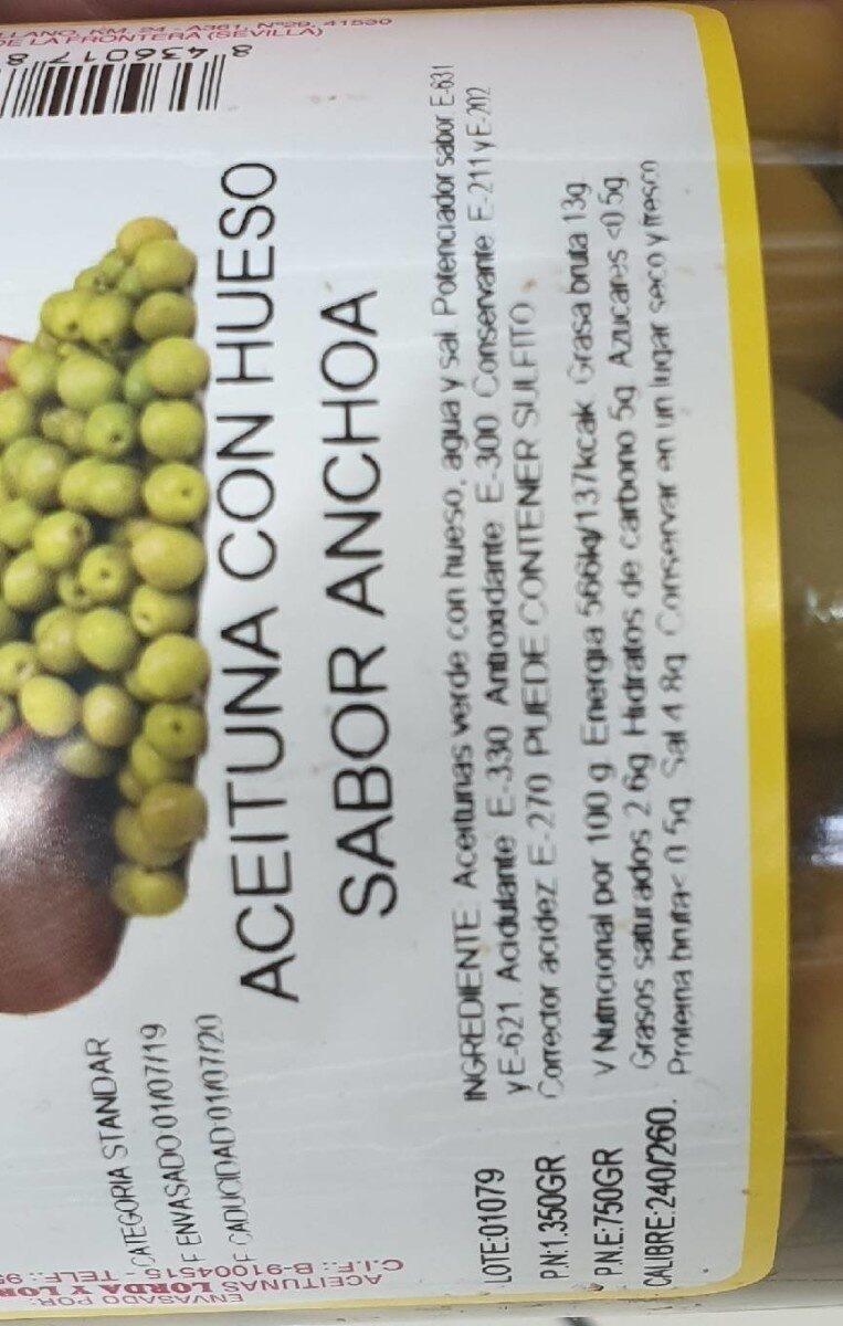Aceitunas - Nutrition facts - es