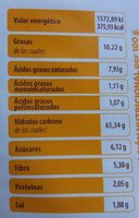 Pan payes sin gluten - Informations nutritionnelles