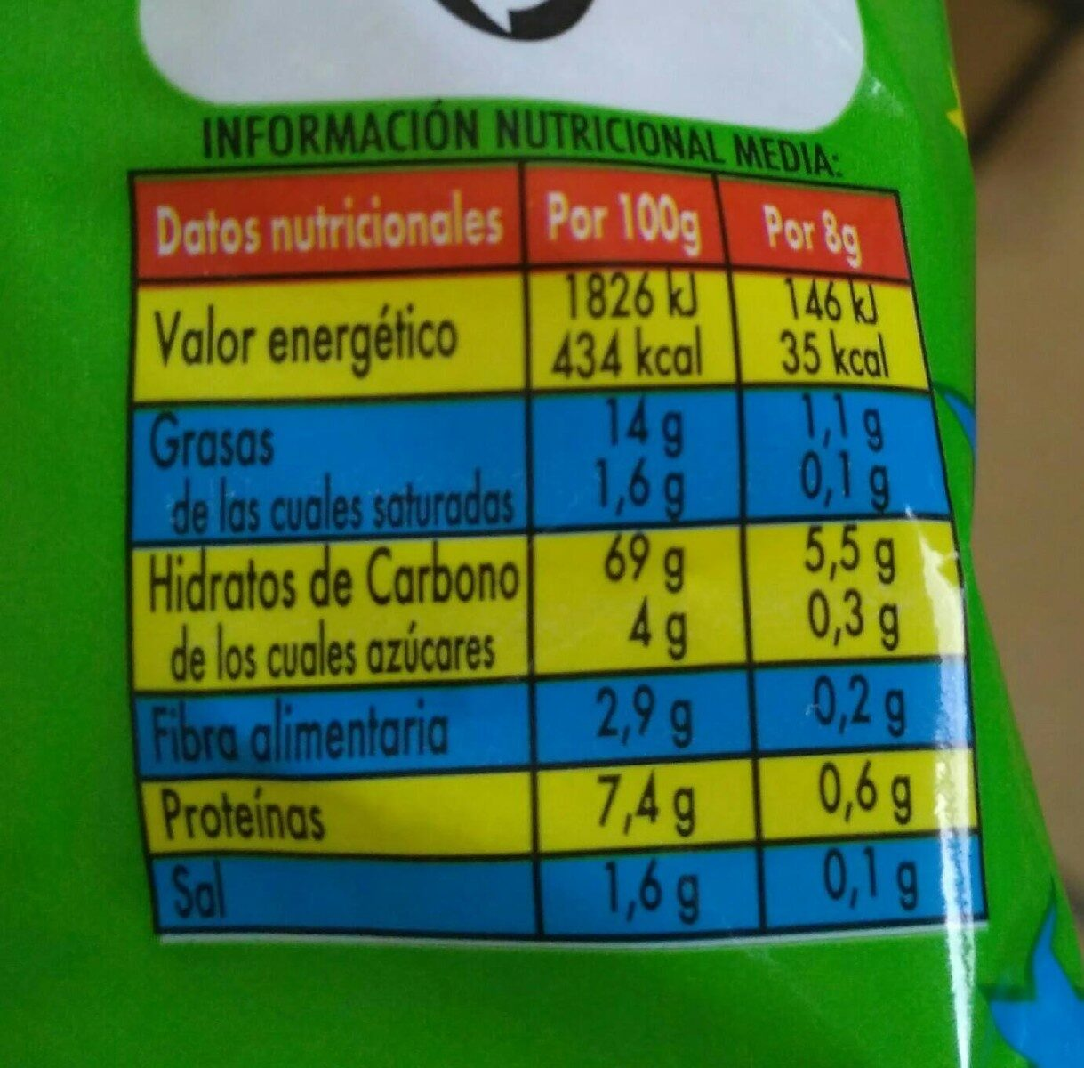 Maringuitos - Nutrition facts - es