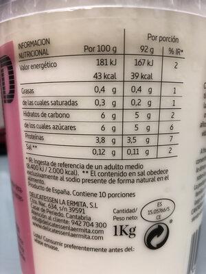 Yogur natural desnatado m.g. sin gluten - Información nutricional