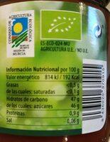 Mermelada tomate - Información nutricional - es