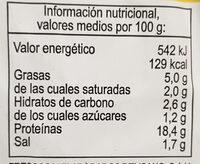 Burger meat pavo pollo - Información nutricional