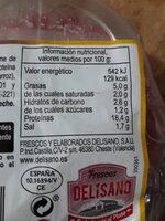 Burguer Meat - Nutrition facts