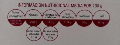Bizcocho casero con nueces - Información nutricional - es