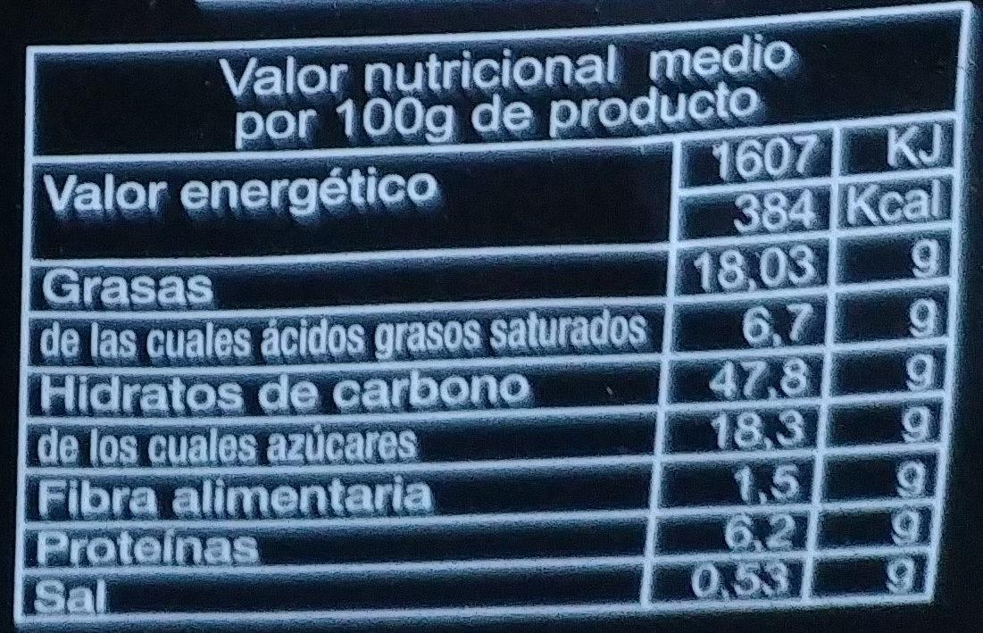 Panettone - Información nutricional