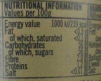 Mermelada de Figa - Información nutricional
