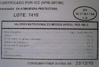 Jamón Ibérico 100 g de Bellota - Información nutricional