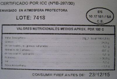Jamón Ibérico 100 g de Bellota - Informations nutritionnelles