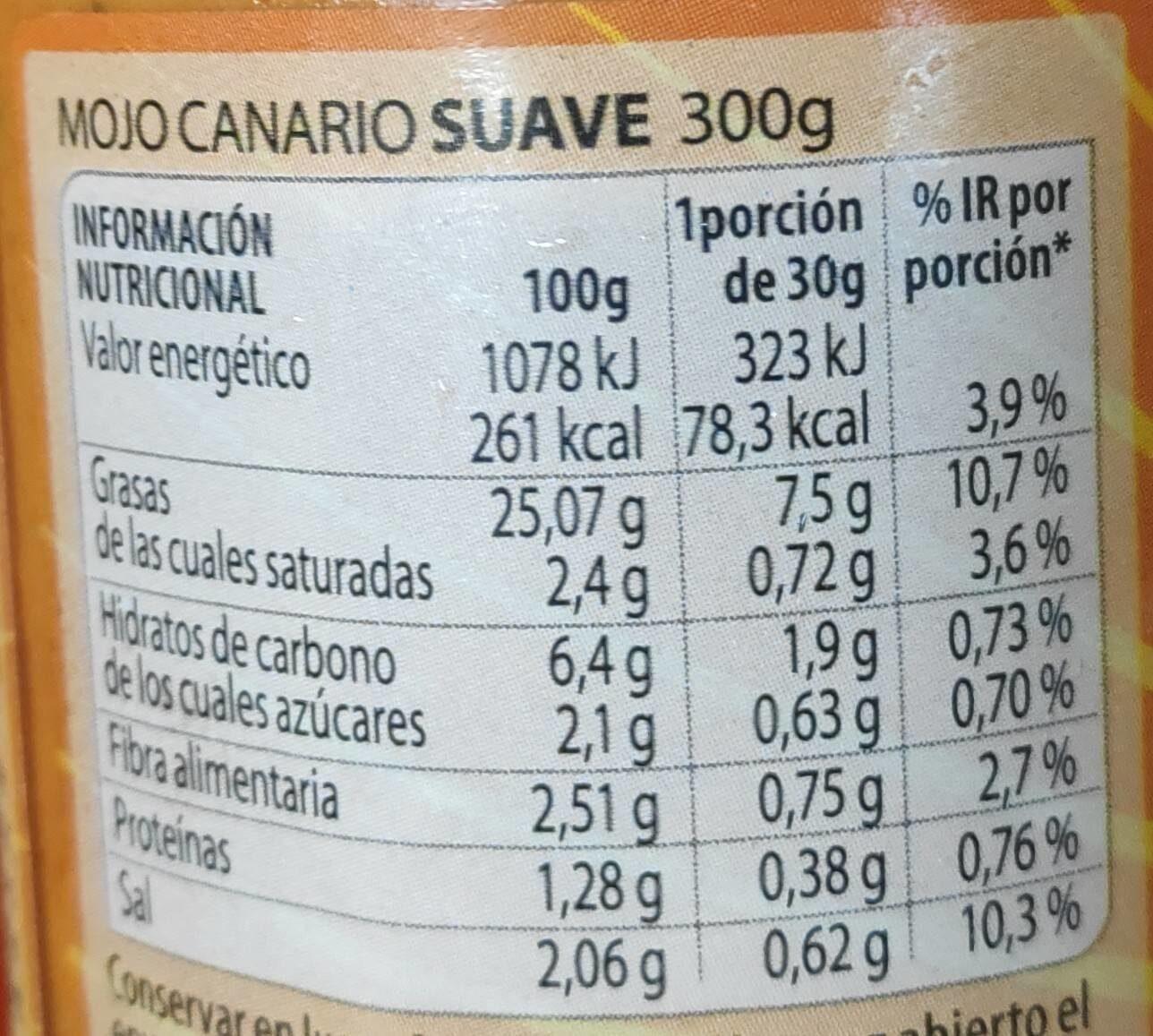 Mojo canario suave - Nutrition facts