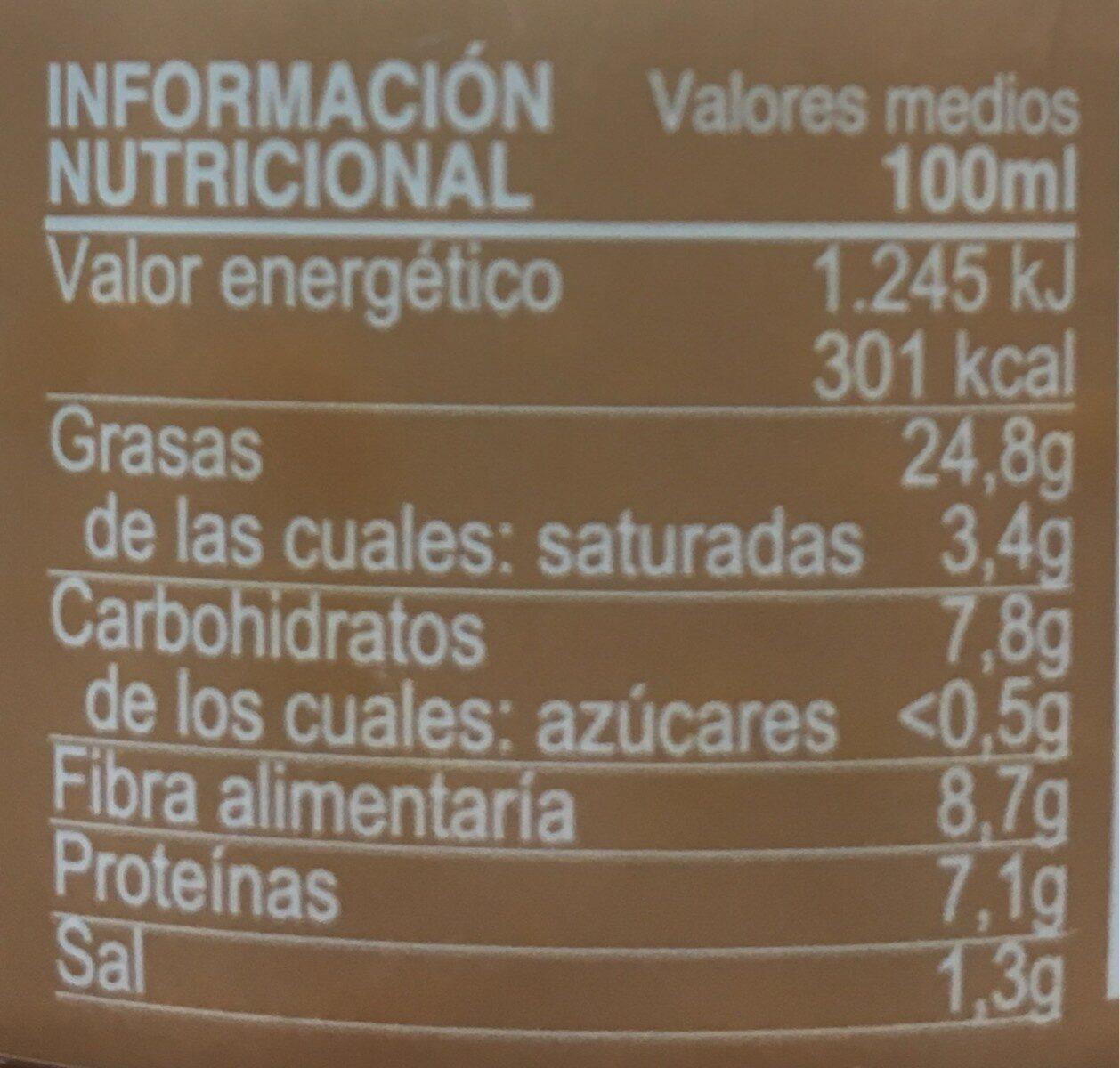 Hummus - Información nutricional