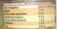 Guacamole picante premiun elaboración artesanal tarrina - Voedingswaarden - fr