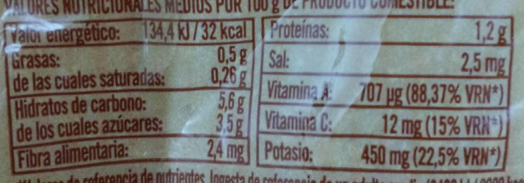 Calabaza fresca - Informació nutricional - es