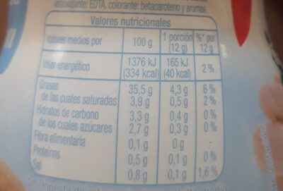 Salsa fina - Nutrition facts - es