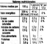 """Salsa de mostaza """"Auchan"""" - Informations nutritionnelles - es"""