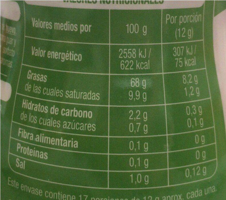 Mayonesa con aceite de oliva - Informació nutricional - es