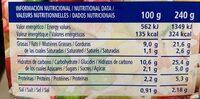 Ensalada de arroz con palitos de mar - Información nutricional