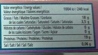 Melva en aceite de oliva - Información nutricional - es