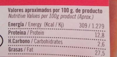 filete de lacón a la gallega - Informació nutricional - es