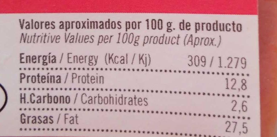 filete de lacón a la gallega - Información nutricional - es