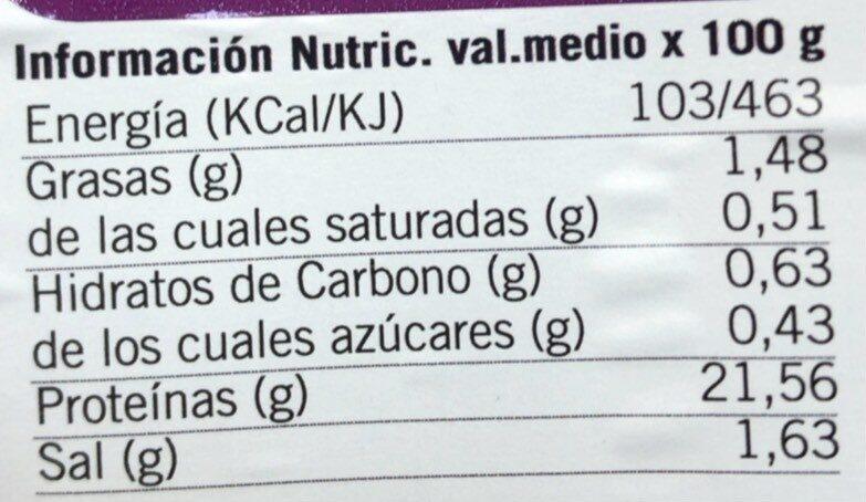 Pechuga de pavo - Valori nutrizionali - es