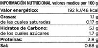 Lentejas estofadas con verduras - Nutrition facts