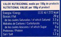 Bonito del Norte - Informations nutritionnelles - es