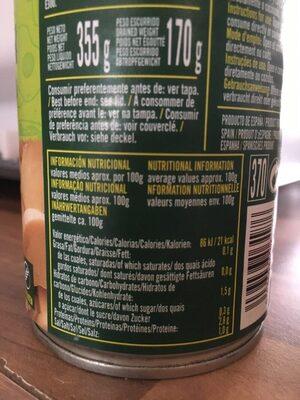 Champiñon laminado - Nutrition facts - es