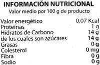 Pulpa de guanábana congelada - Información nutricional