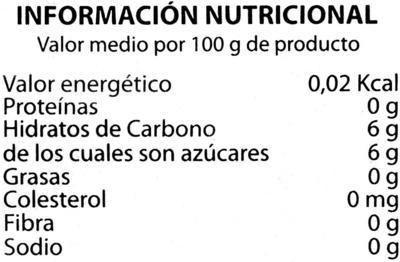 Pulpa de lulo congelada - Informació nutricional