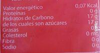 Pulpa de Mango congelado - Valori nutrizionali - es