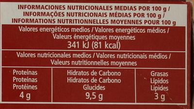 Pimientos del piquillo rellenos de merluza y gambas - Información nutricional